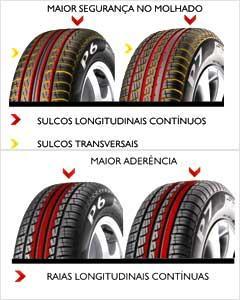 Desenhos da banda de rodagem e das laterais dos pneumáticos podem garantir mais segurança na chuva - Pirelli/Divulgação