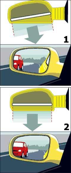 1. Partindo de um �ngulo que possibilita enxergar as laterais, deve-se abr�-lo, para melhoria da vis�o externa / 2. Quanto mais aberto estiver o �ngulo, melhor � a visualiza��o do lado externo do ve�culo para o motorista