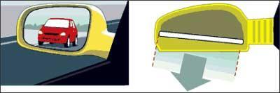 Enxergar o m�nimo das laterais do ve�culo � o ideal, diminuindo pontos cegos e aumentando a �rea de vis�o (Artes/EM)