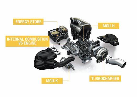 Sistema detalhado mostra todos os componentes da usina de for�a (Renault/Divulga��o)