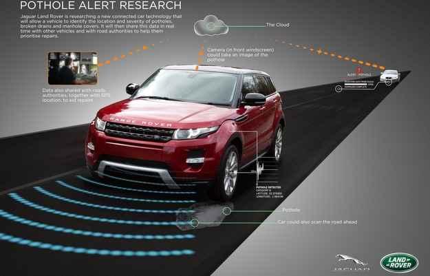 Jaguar Land Rover desenvolve sistema para detectar buracos